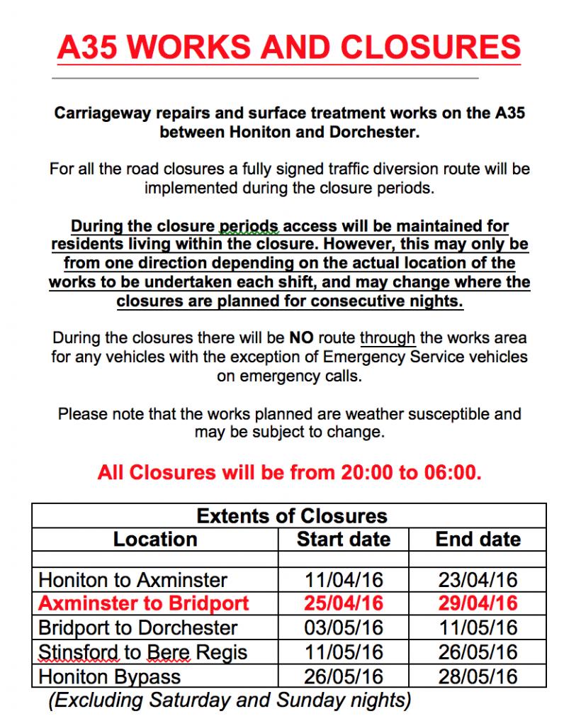 A35 closures